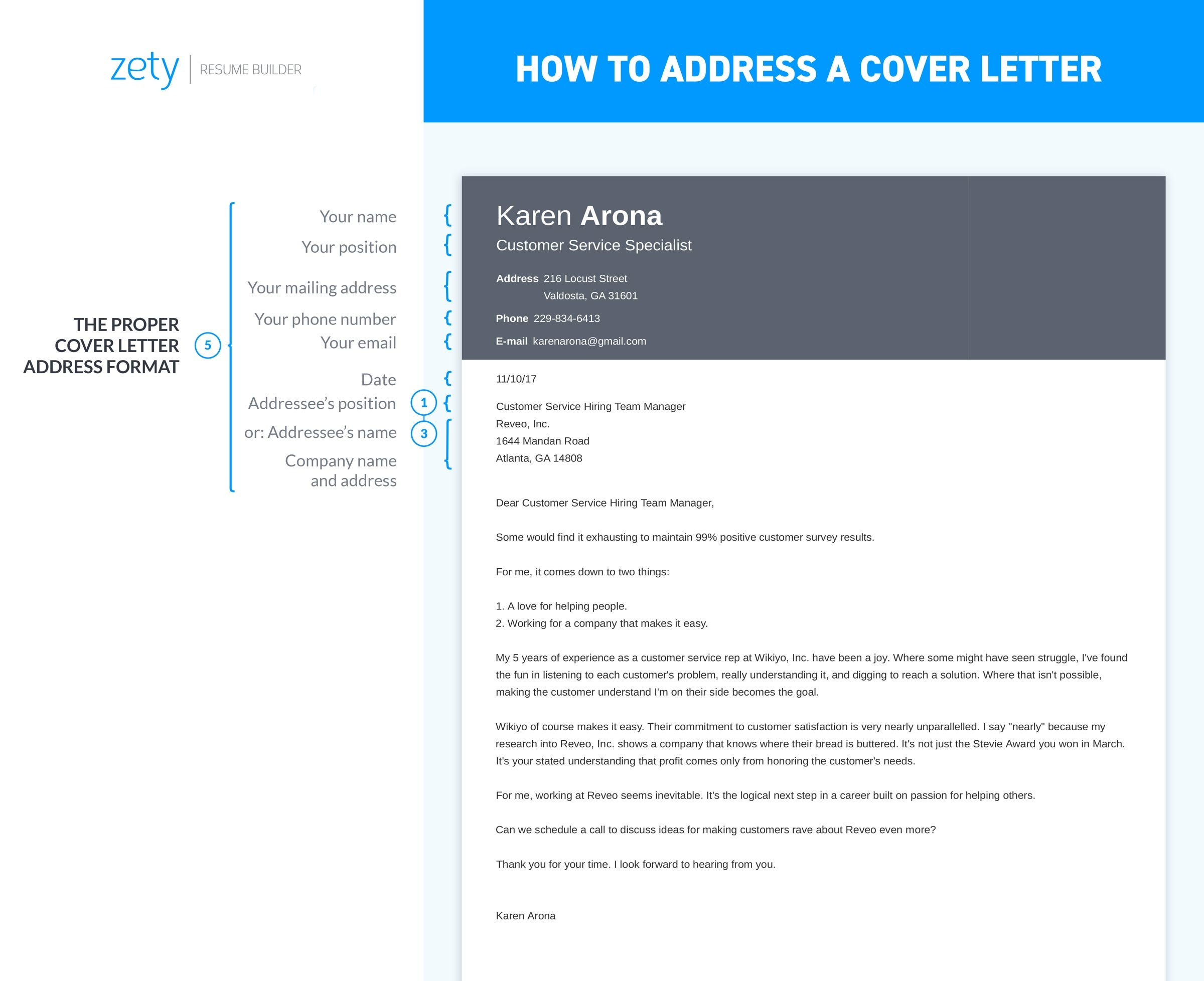 infographic about how to address a cover letter