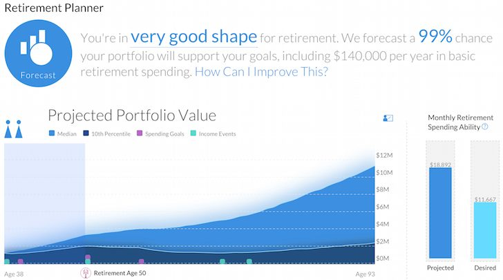 Retirement Planner Personal Capital