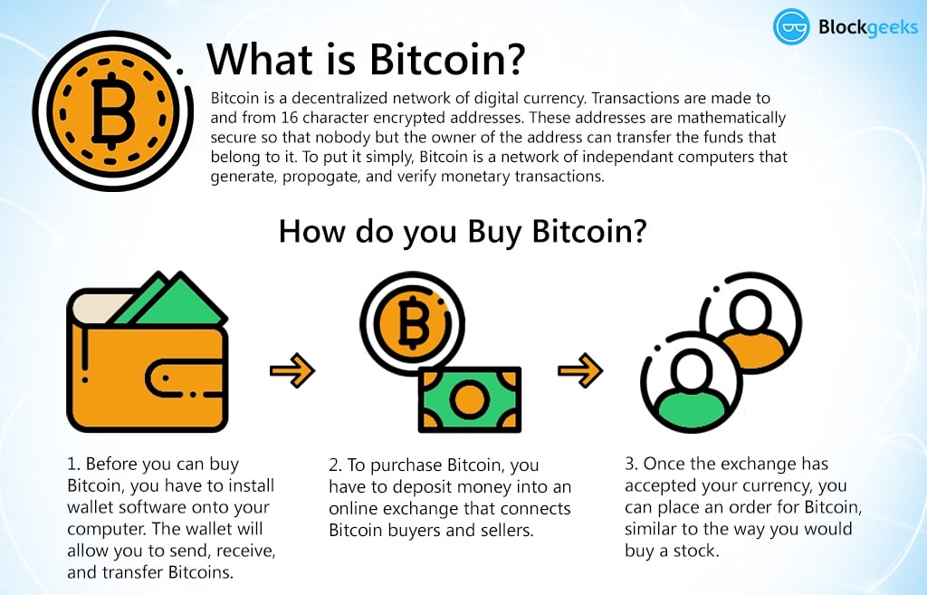 What is Bitcoin? [The Most Comprehensive Step-by-Step Guide]