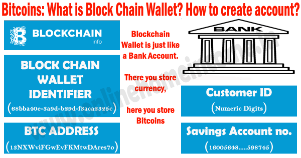 Create a Blockchain Wallet Account